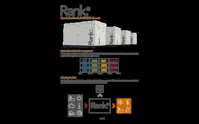 New Rank® product catalog